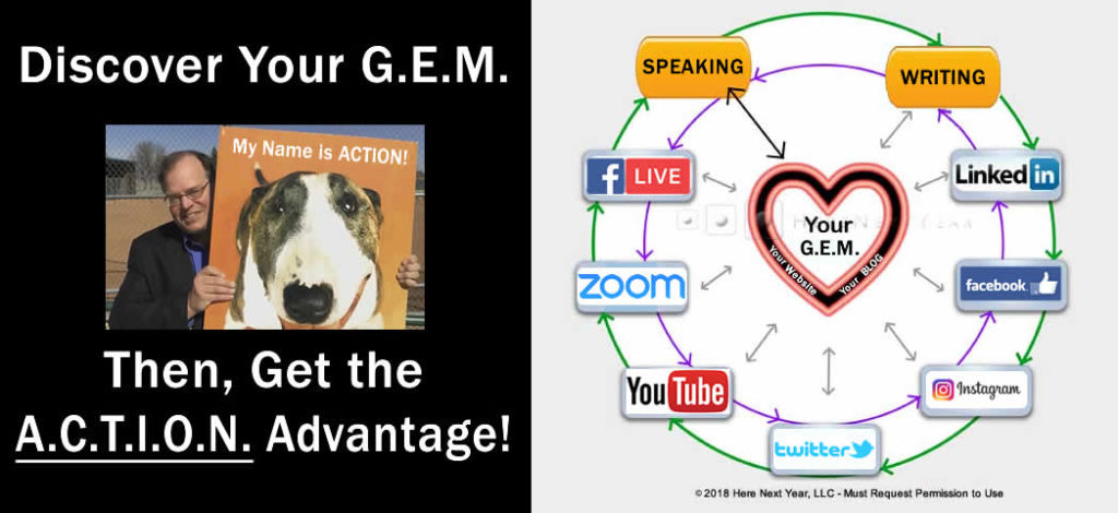 Cicular visual of how your Genuine Expert Method contributes to your speaking, writing and social media