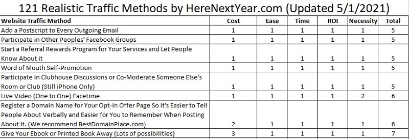 Get more website traffic and website visitors with this Excel template planning tool.