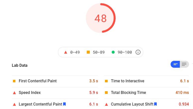 Website speed test result screen shot