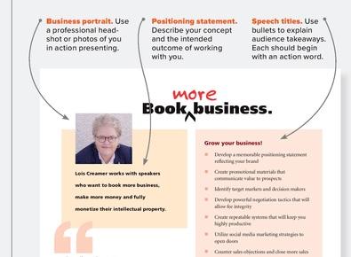 Lois Creamer One-Sheet article in Speaker Magazine